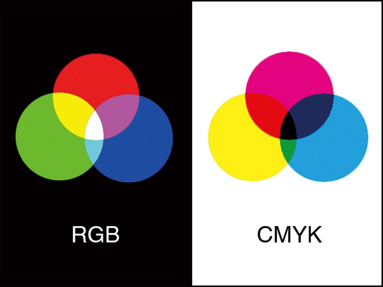 デジカメ画像を印刷用に変換する方法
