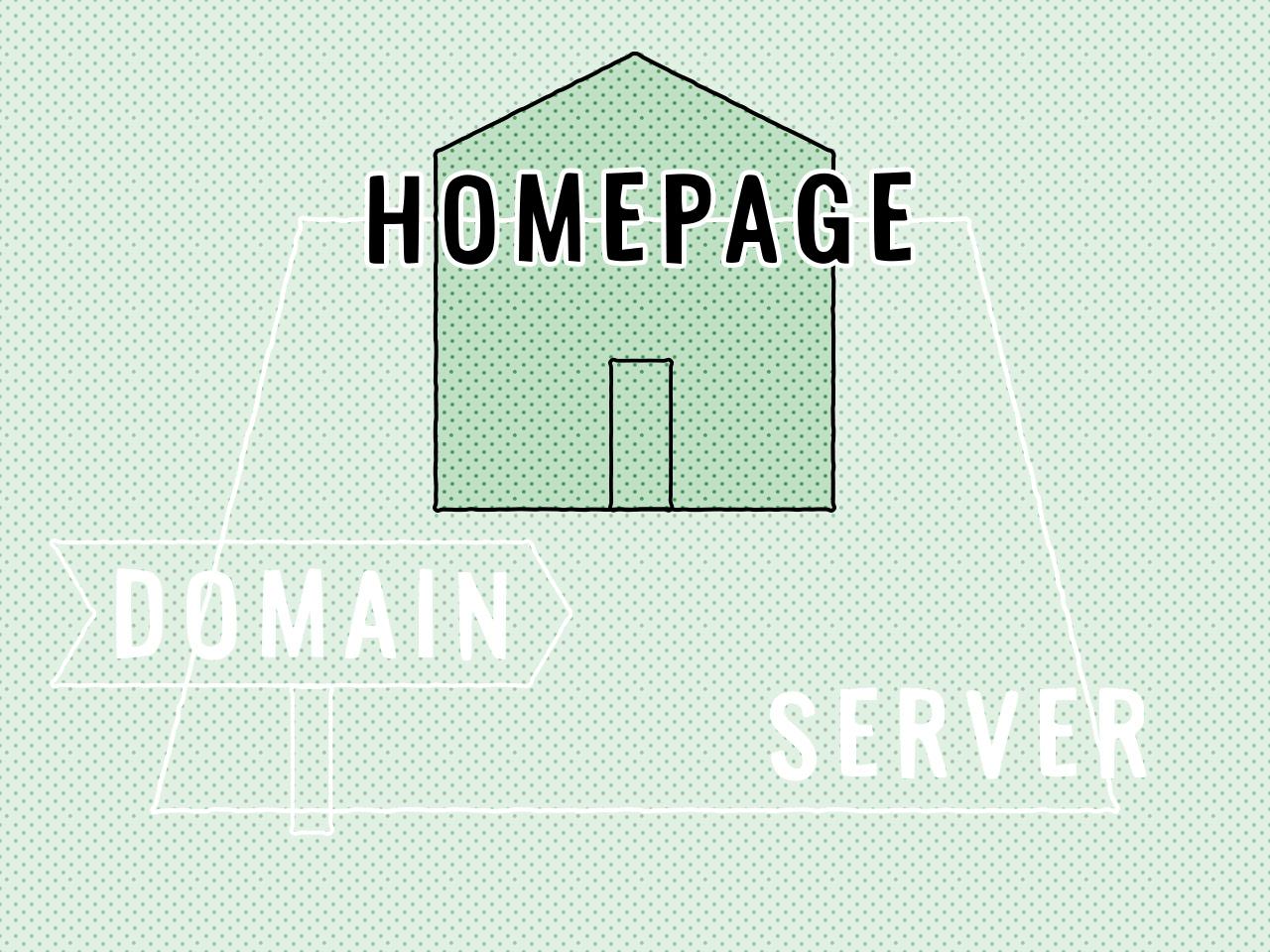 ホームページの書き方
